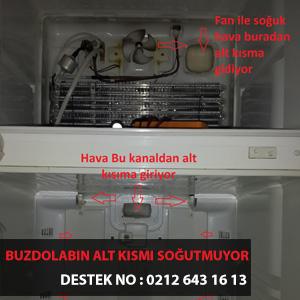 Buzdolabın Alt Kısmı Soğutmuyor